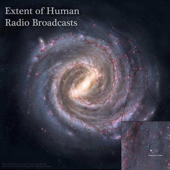 radio_broadcasts
